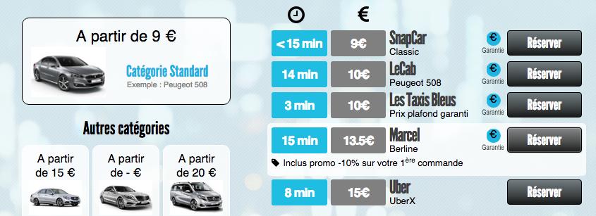 Le taximètre Taxis Bleus